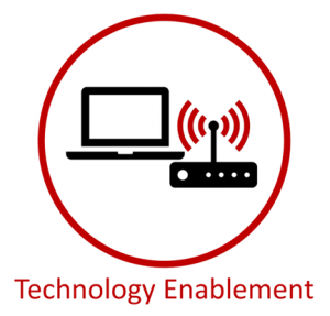 Technology Enablement